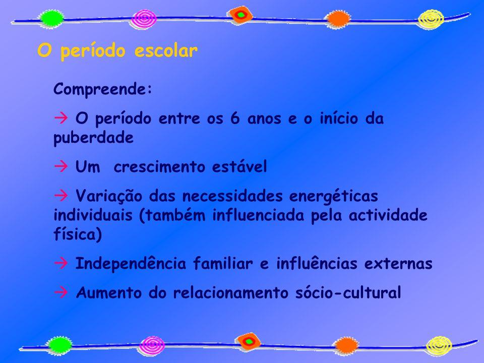 O período escolar Compreende: O período entre os 6 anos e o início da puberdade Um crescimento estável Variação das necessidades energéticas individua