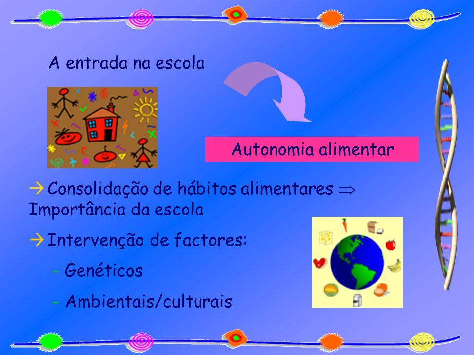 A entrada na escola Autonomia alimentar Consolidação de hábitos alimentares Importância da escola Intervenção de factores: - Genéticos - Ambientais/cu