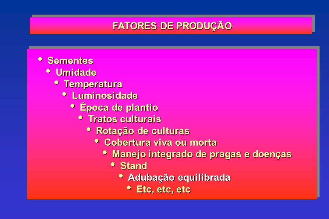 CONSUMO MÉDIO DE NUTRIENTES (1990-1991) 278 295 602 FRANÇA CHINA HOLANDA 114 EUA 52 97 0 100 200 300 400 500 600 BRASIL VENEZUELA kg/ha N-P 2 O 5 -K 2 O Fonte: IFA, 1992.