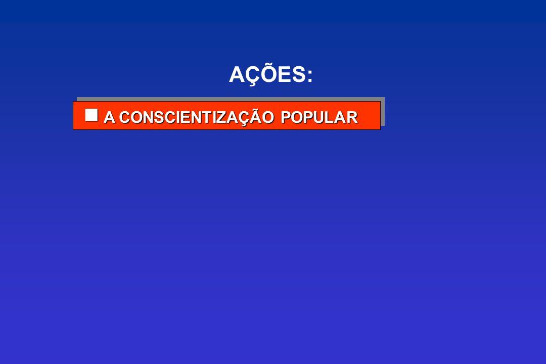 A CONSCIENTIZAÇÃO POPULAR A CONSCIENTIZAÇÃO POPULAR AÇÕES: