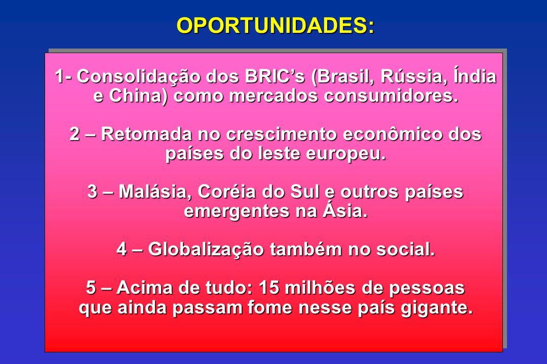OPORTUNIDADES: 1- Consolidação dos BRICs (Brasil, Rússia, Índia e China) como mercados consumidores. 2 – Retomada no crescimento econômico dos países