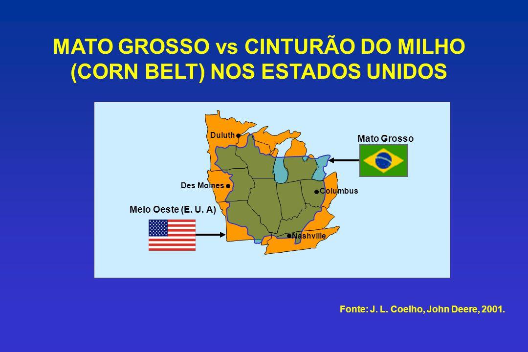 PRODUTIVIDADE MÉDIA ATUAL – 2007 BRASIL – BONS PRODUTORES Arroz: 6 t/ha (sequeiro) Arroz: 8 - 9 t/ha (irrigado) Feijão: 3,5 t/ha (irrigado) Milho: 10 - 12 t/ha Soja: 4,5 t/ha Milho: 6 - 7 t/ha (safrinha) Algodão: 350 @/ha Coffee: 40 e 60 sacas/ha sem e com irrigação
