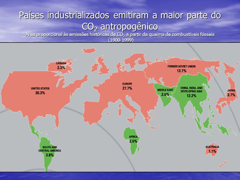 Países industrializados emitiram a maior parte do CO 2 antropogênico Área proporcional às emissões históricas de CO 2 a partir da queima de combustíve
