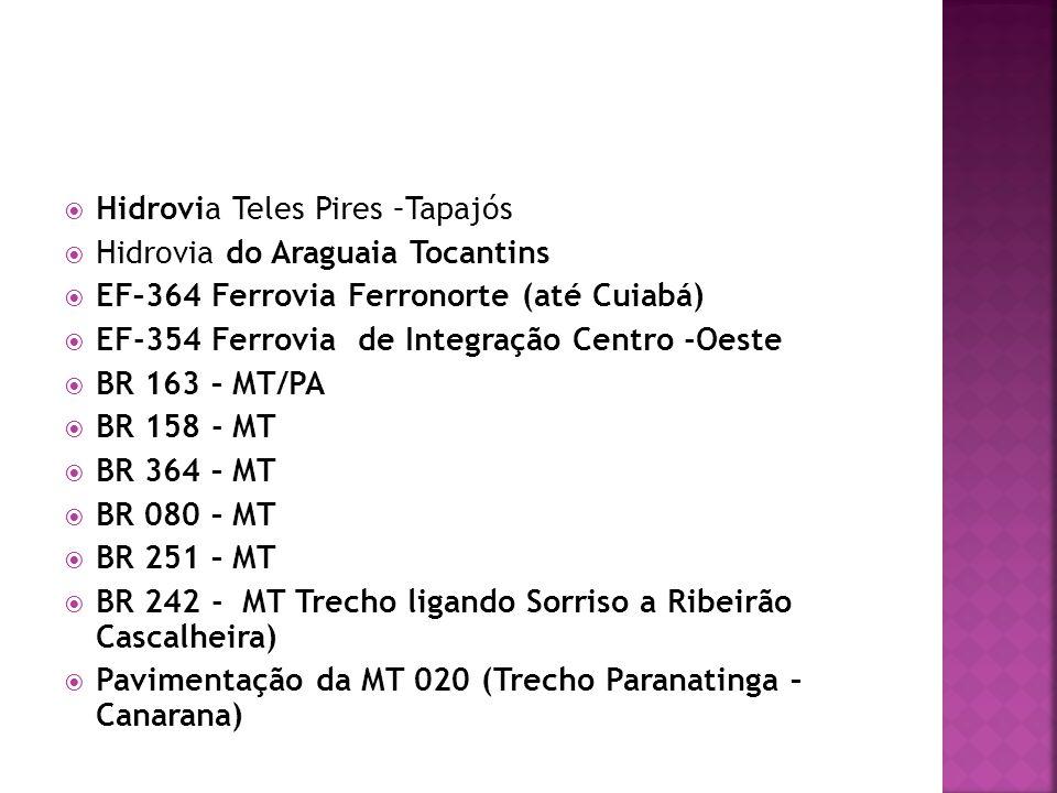 Hidrovia Teles Pires –Tapajós Hidrovia do Araguaia Tocantins EF–364 Ferrovia Ferronorte (até Cuiabá) EF-354 Ferrovia de Integração Centro -Oeste BR 163 – MT/PA BR 158 - MT BR 364 – MT BR 080 – MT BR 251 – MT BR 242 - MT Trecho ligando Sorriso a Ribeirão Cascalheira) Pavimentação da MT 020 (Trecho Paranatinga – Canarana)