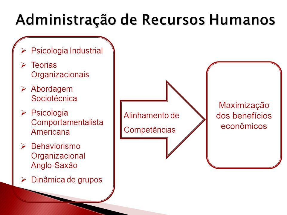 Administração de Recursos Humanos Maximização dos benefícios econômicos Alinhamento de Competências Psicologia Industrial Teorias Organizacionais Abor