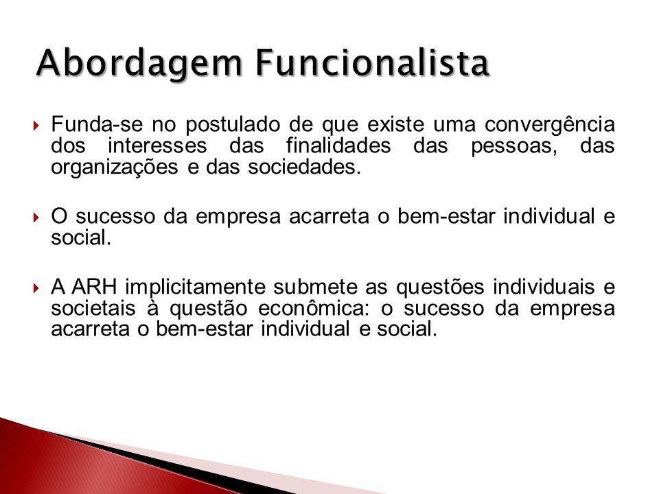 Funda-se no postulado de que existe uma convergência dos interesses das finalidades das pessoas, das organizações e das sociedades. O sucesso da empre