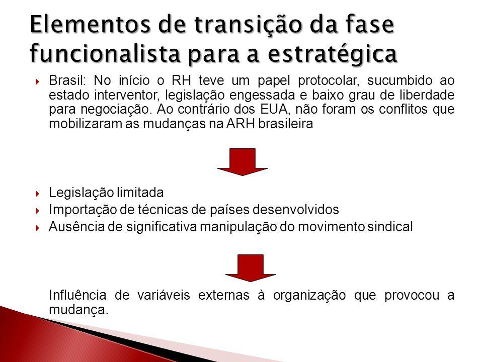 Brasil: No início o RH teve um papel protocolar, sucumbido ao estado interventor, legislação engessada e baixo grau de liberdade para negociação. Ao c