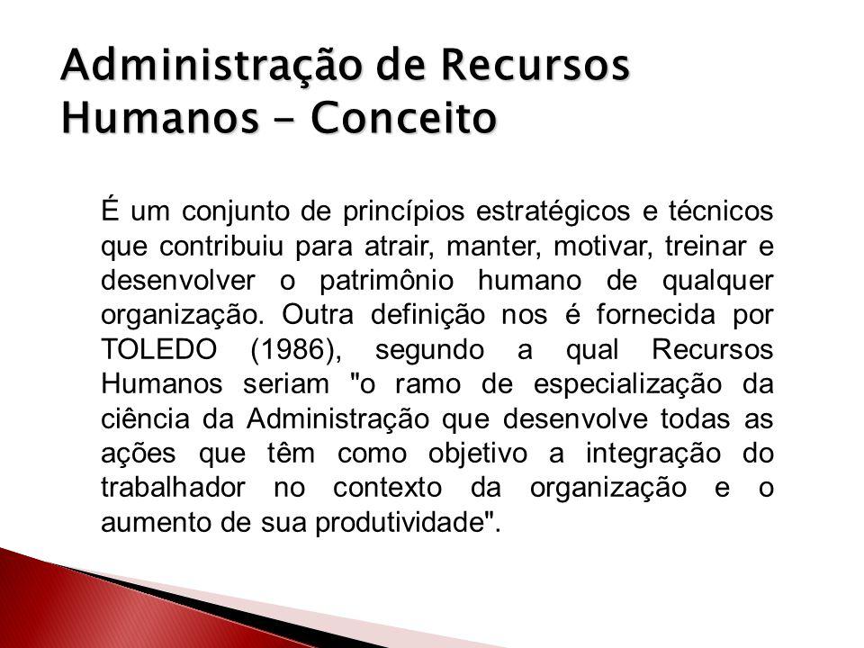 Administração de Recursos Humanos - Conceito É um conjunto de princípios estratégicos e técnicos que contribuiu para atrair, manter, motivar, treinar