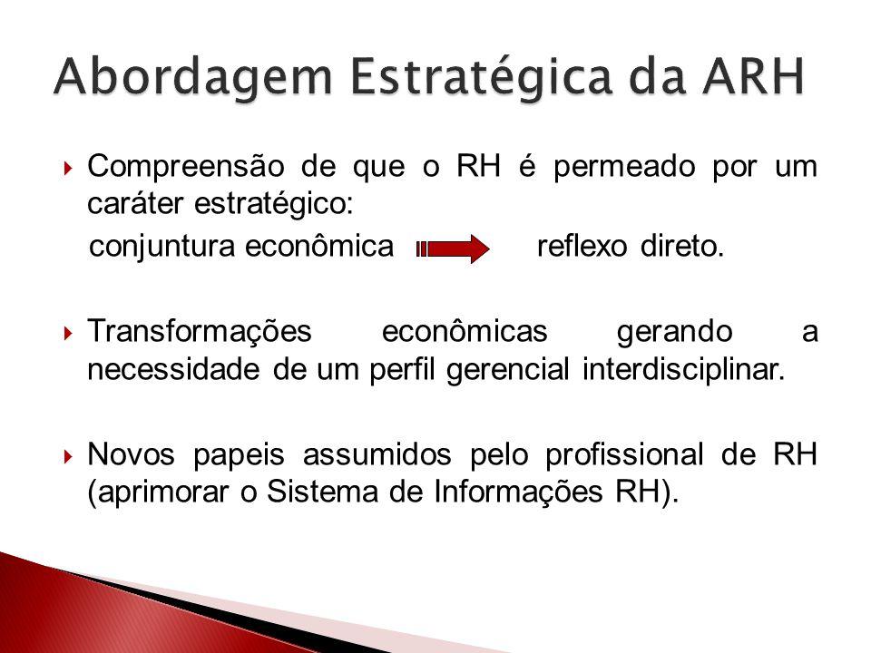 Compreensão de que o RH é permeado por um caráter estratégico: conjuntura econômica reflexo direto. Transformações econômicas gerando a necessidade de