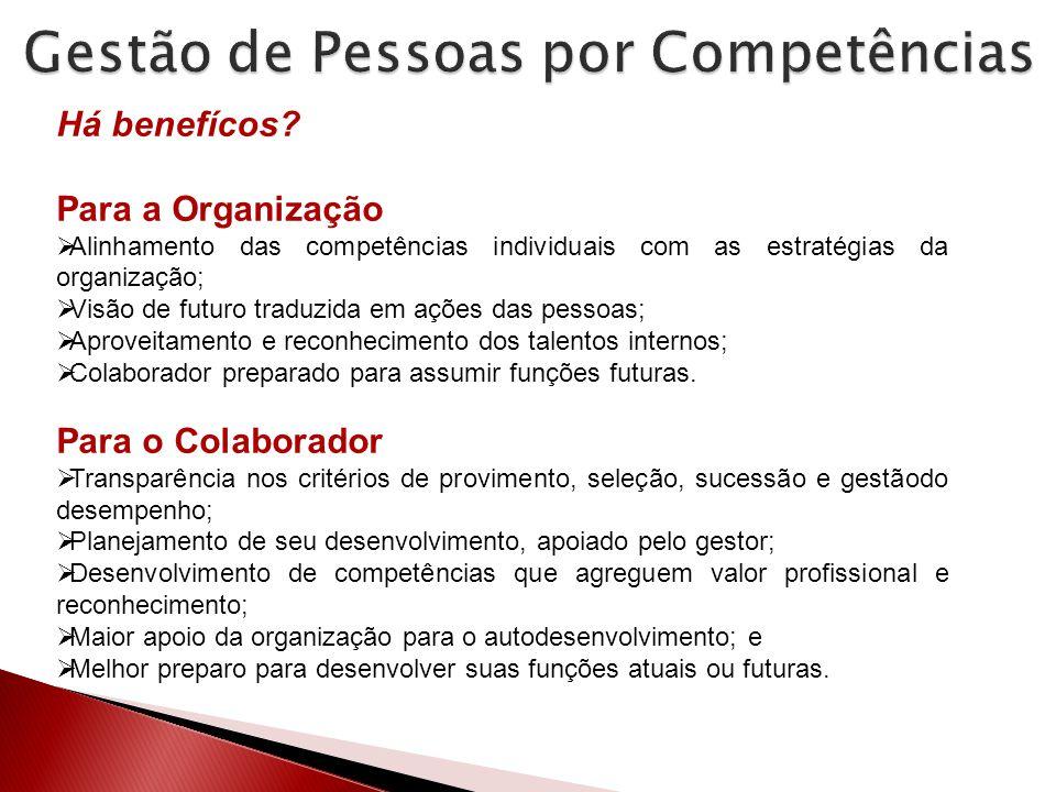 Há benefícos? Para a Organização Alinhamento das competências individuais com as estratégias da organização; Visão de futuro traduzida em ações das pe