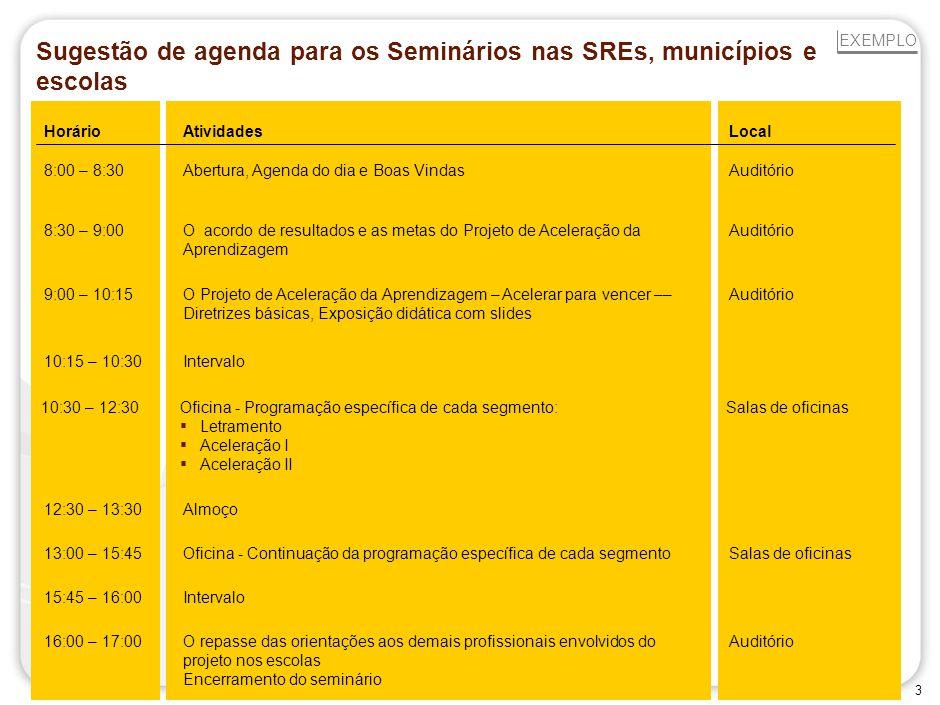 3 Sugestão de agenda para os Seminários nas SREs, municípios e escolas Almoço12:30 – 13:30 Intervalo15:45 – 16:00 Abertura, Agenda do dia e Boas Vinda