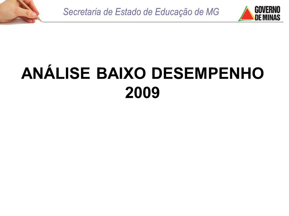 ANÁLISE BAIXO DESEMPENHO 2009