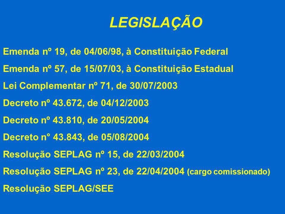 Emenda nº 19, de 04/06/98, à Constituição Federal Emenda nº 57, de 15/07/03, à Constituição Estadual Lei Complementar nº 71, de 30/07/2003 Decreto nº