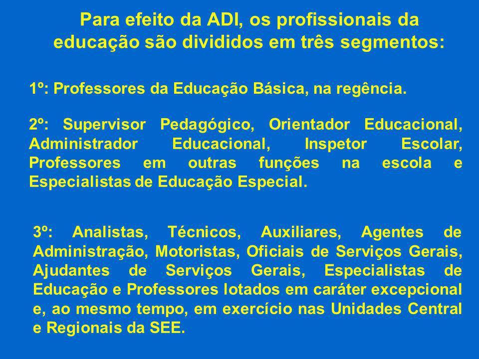 Para efeito da ADI, os profissionais da educação são divididos em três segmentos: 1º: Professores da Educação Básica, na regência. 2º: Supervisor Peda