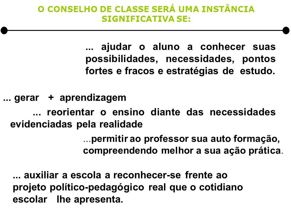 O CONSELHO DE CLASSE SERÁ UMA INSTÂNCIA SIGNIFICATIVA SE:...