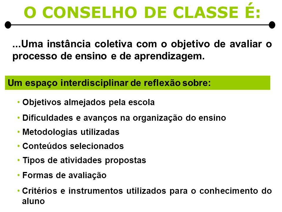 O CONSELHO DE CLASSE É:...Uma instância coletiva com o objetivo de avaliar o processo de ensino e de aprendizagem.