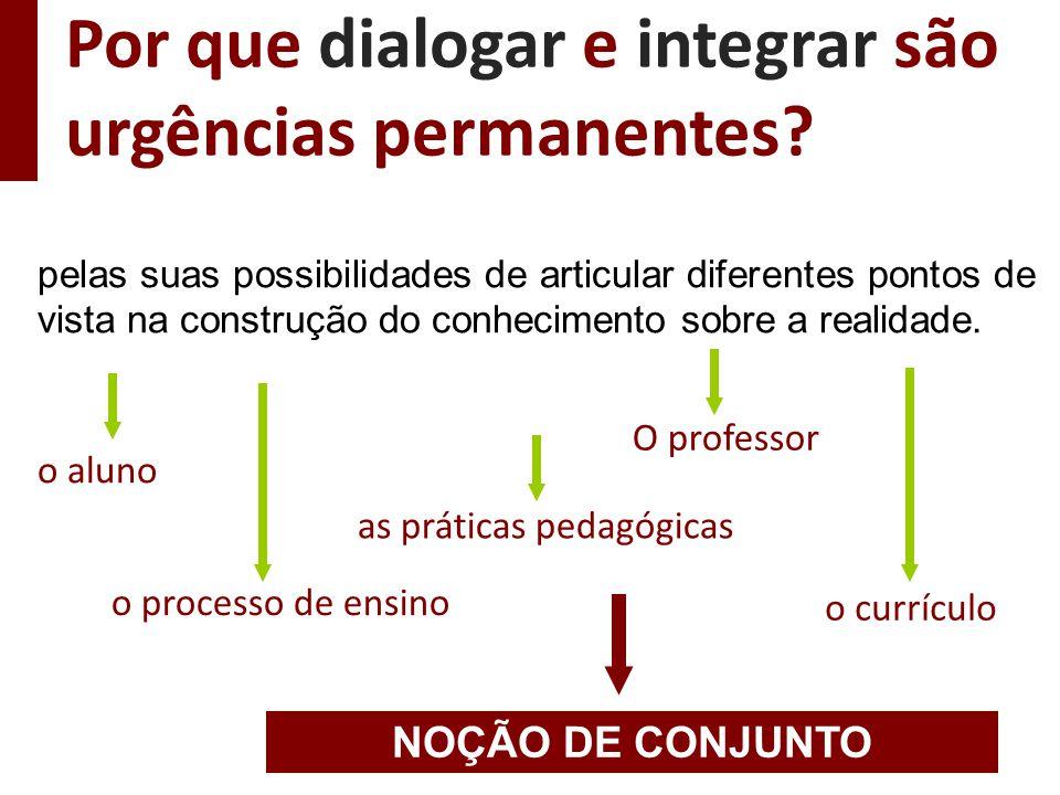 NOÇÃO DE CONJUNTO GESTÃO ESCOLAR