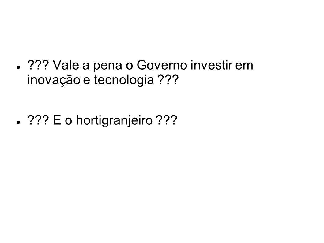 ??? Vale a pena o Governo investir em inovação e tecnologia ??? ??? E o hortigranjeiro ???