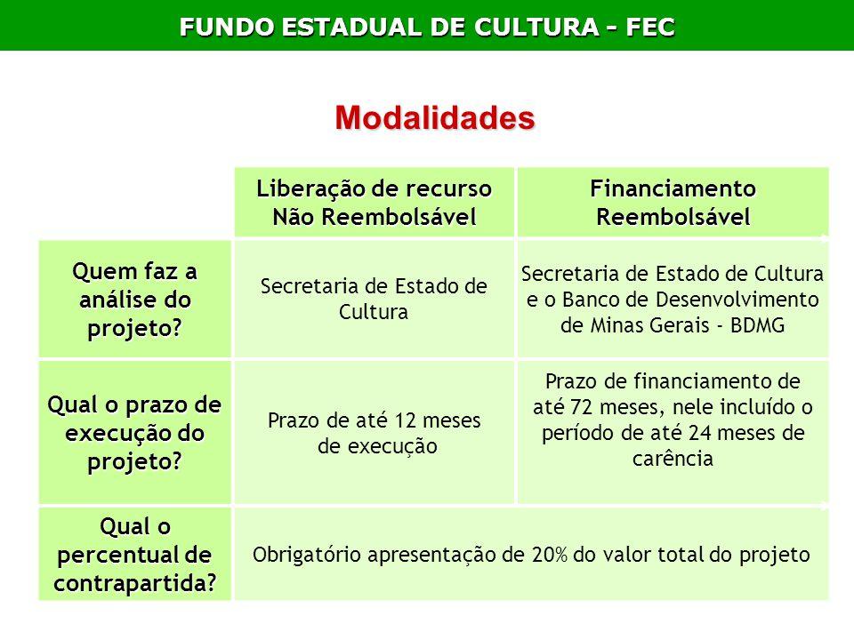 FUNDO ESTADUAL DE CULTURA - FEC Liberação de recurso Não Reembolsável Financiamento Reembolsável Quem faz a análise do projeto? Secretaria de Estado d