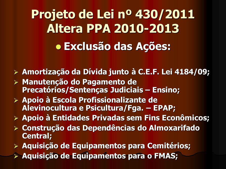 Projeto de Lei nº 430/2011 Altera PPA 2010-2013 Exclusão das Ações: Exclusão das Ações: Amortização da Dívida junto à C.E.F. Lei 4184/09; Amortização