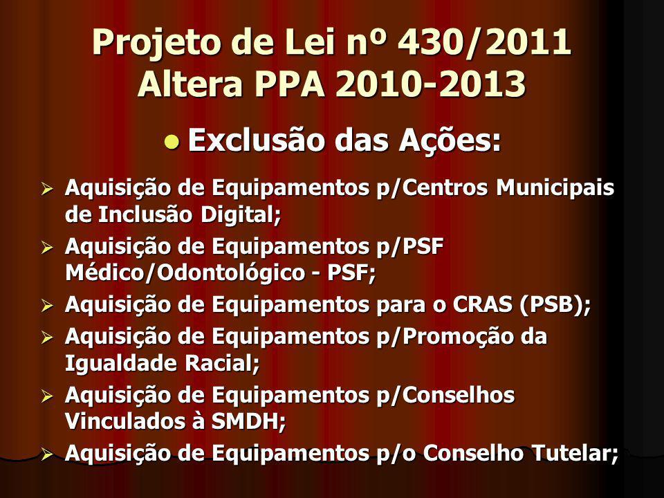 Projeto de Lei nº 430/2011 Altera PPA 2010-2013 Exclusão das Ações: Exclusão das Ações: Aquisição de Equipamentos p/Centros Municipais de Inclusão Digital; Aquisição de Equipamentos p/Centros Municipais de Inclusão Digital; Aquisição de Equipamentos p/PSF Médico/Odontológico - PSF; Aquisição de Equipamentos p/PSF Médico/Odontológico - PSF; Aquisição de Equipamentos para o CRAS (PSB); Aquisição de Equipamentos para o CRAS (PSB); Aquisição de Equipamentos p/Promoção da Igualdade Racial; Aquisição de Equipamentos p/Promoção da Igualdade Racial; Aquisição de Equipamentos p/Conselhos Vinculados à SMDH; Aquisição de Equipamentos p/Conselhos Vinculados à SMDH; Aquisição de Equipamentos p/o Conselho Tutelar; Aquisição de Equipamentos p/o Conselho Tutelar;