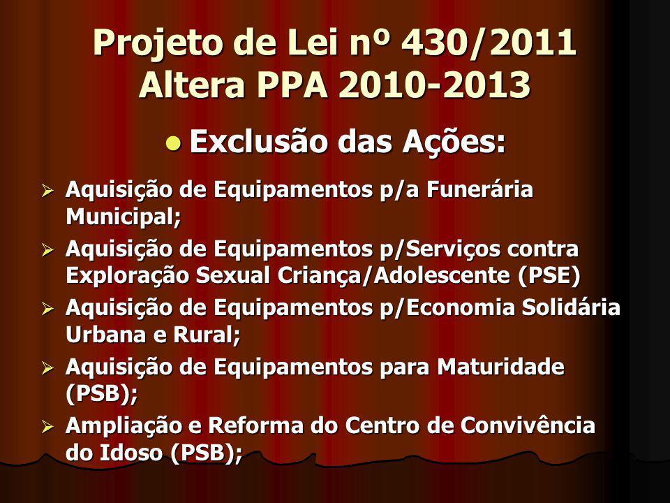 Projeto de Lei nº 430/2011 Altera PPA 2010-2013 Exclusão das Ações: Exclusão das Ações: Aquisição de Equipamentos p/a Funerária Municipal; Aquisição d