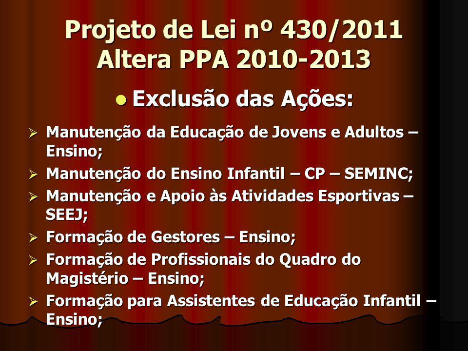Projeto de Lei nº 430/2011 Altera PPA 2010-2013 Exclusão das Ações: Exclusão das Ações: Manutenção da Educação de Jovens e Adultos – Ensino; Manutenção da Educação de Jovens e Adultos – Ensino; Manutenção do Ensino Infantil – CP – SEMINC; Manutenção do Ensino Infantil – CP – SEMINC; Manutenção e Apoio às Atividades Esportivas – SEEJ; Manutenção e Apoio às Atividades Esportivas – SEEJ; Formação de Gestores – Ensino; Formação de Gestores – Ensino; Formação de Profissionais do Quadro do Magistério – Ensino; Formação de Profissionais do Quadro do Magistério – Ensino; Formação para Assistentes de Educação Infantil – Ensino; Formação para Assistentes de Educação Infantil – Ensino;