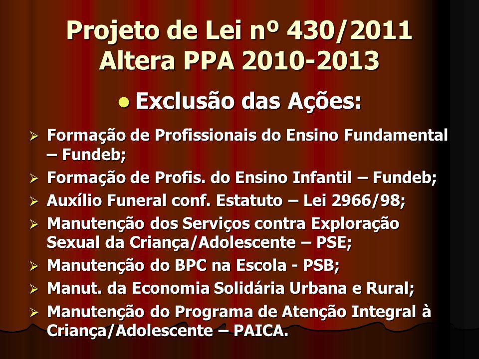 Projeto de Lei nº 430/2011 Altera PPA 2010-2013 Exclusão das Ações: Exclusão das Ações: Formação de Profissionais do Ensino Fundamental – Fundeb; Formação de Profissionais do Ensino Fundamental – Fundeb; Formação de Profis.