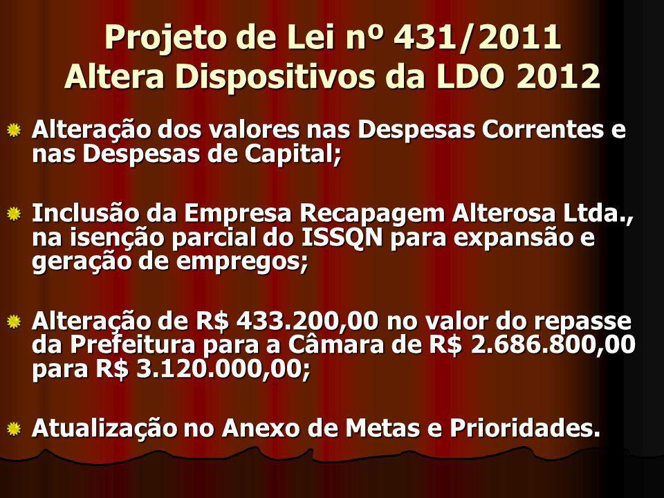 Projeto de Lei nº 431/2011 Altera Dispositivos da LDO 2012 Alteração dos valores nas Despesas Correntes e nas Despesas de Capital; Inclusão da Empresa