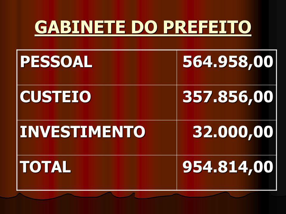 GABINETE DO PREFEITO PESSOAL564.958,00 CUSTEIO357.856,00 INVESTIMENTO32.000,00 TOTAL954.814,00