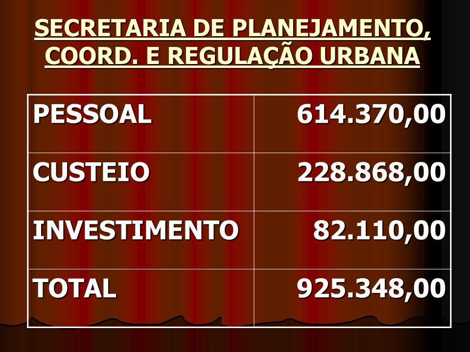 SECRETARIA DE PLANEJAMENTO, COORD.