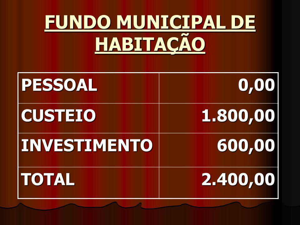 FUNDO MUNICIPAL DE HABITAÇÃO PESSOAL0,00 CUSTEIO1.800,00 INVESTIMENTO600,00 TOTAL2.400,00