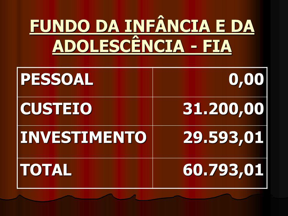 FUNDO DA INFÂNCIA E DA ADOLESCÊNCIA - FIA PESSOAL0,00 CUSTEIO31.200,00 INVESTIMENTO29.593,01 TOTAL60.793,01
