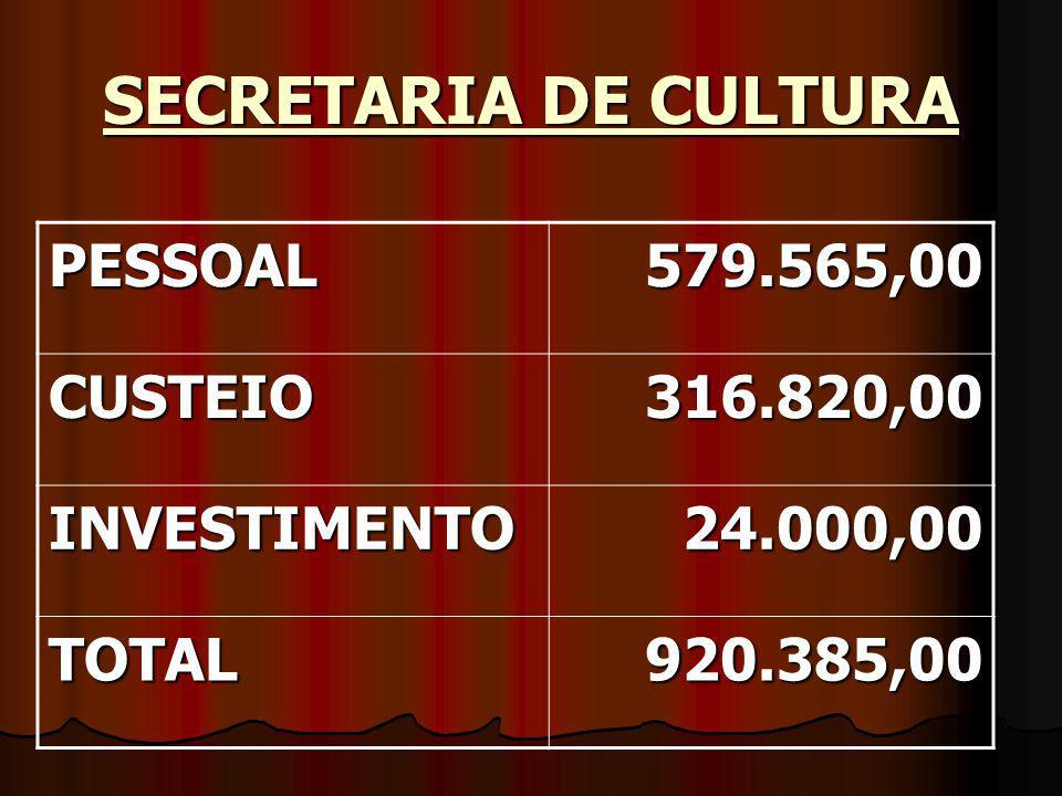 SECRETARIA DE CULTURA PESSOAL579.565,00 CUSTEIO316.820,00 INVESTIMENTO24.000,00 TOTAL920.385,00
