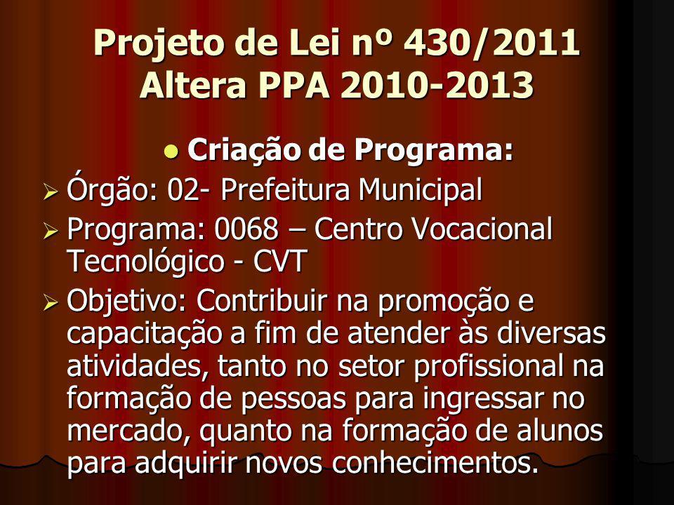Projeto de Lei nº 430/2011 Altera PPA 2010-2013 Criação de Programa: Criação de Programa: Órgão: 02- Prefeitura Municipal Órgão: 02- Prefeitura Munici