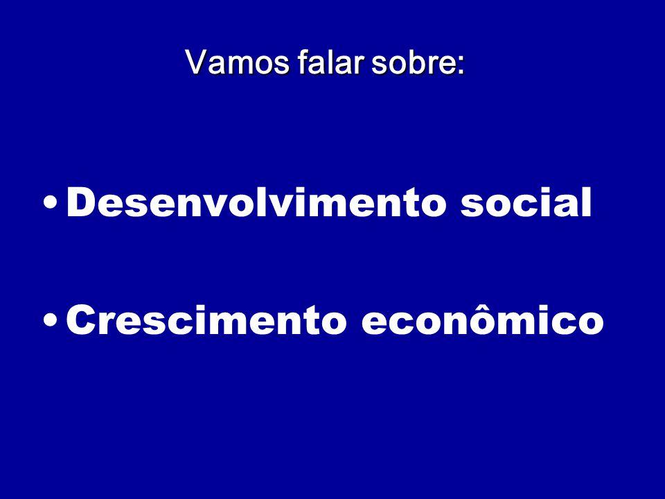 Vamos falar sobre: Desenvolvimento social Crescimento econômico