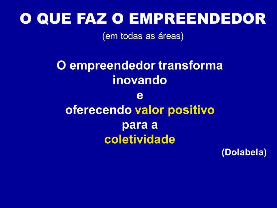 O empreendedor transforma inovando e oferecendo valor positivo para a coletividade (Dolabela) O QUE FAZ O EMPREENDEDOR (em todas as áreas)