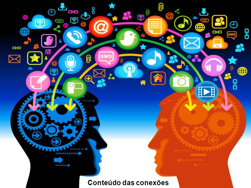 Conteúdo das conexões