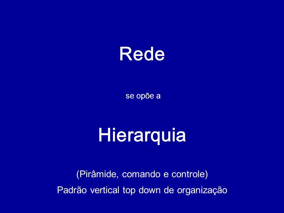 Rede se opõe a Hierarquia (Pirâmide, comando e controle) Padrão vertical top down de organização