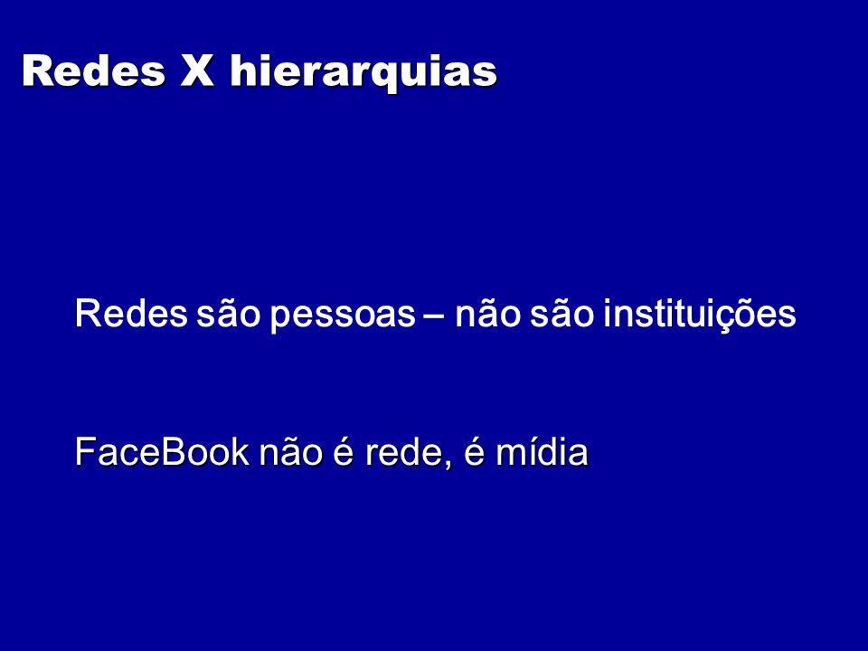 Redes X hierarquias Redes são pessoas – não são instituições FaceBook não é rede, é mídia