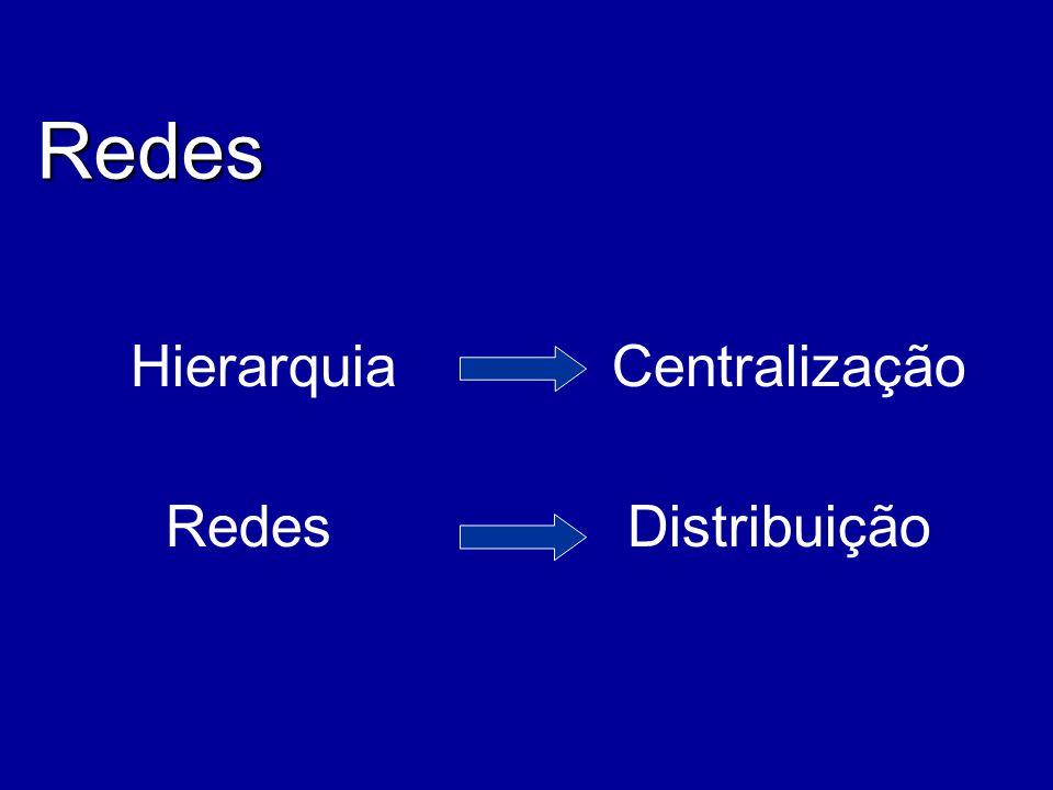 Redes Hierarquia Centralização Redes Distribuição