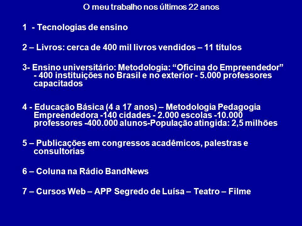 O meu trabalho nos últimos 22 anos 1 - Tecnologias de ensino 2 – Livros: cerca de 400 mil livros vendidos – 11 títulos 3- Ensino universitário: Metodologia: Oficina do Empreendedor - 400 instituições no Brasil e no exterior - 5.000 professores capacitados 4 - Educação Básica (4 a 17 anos) – Metodologia Pedagogia Empreendedora -140 cidades - 2.000 escolas -10.000 professores -400.000 alunos-População atingida: 2,5 milhões 5 – Publicações em congressos acadêmicos, palestras e consultorias 6 – Coluna na Rádio BandNews 7 – Cursos Web – APP Segredo de Luísa – Teatro – Filme