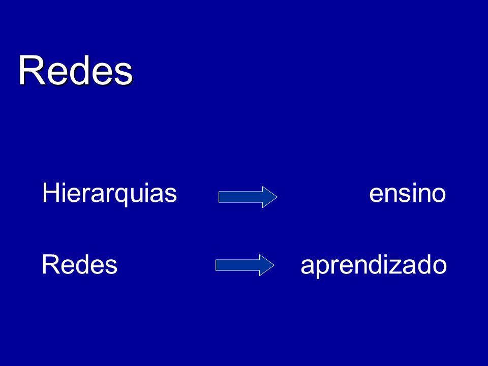 Hierarquias ensino Redes aprendizado Redes