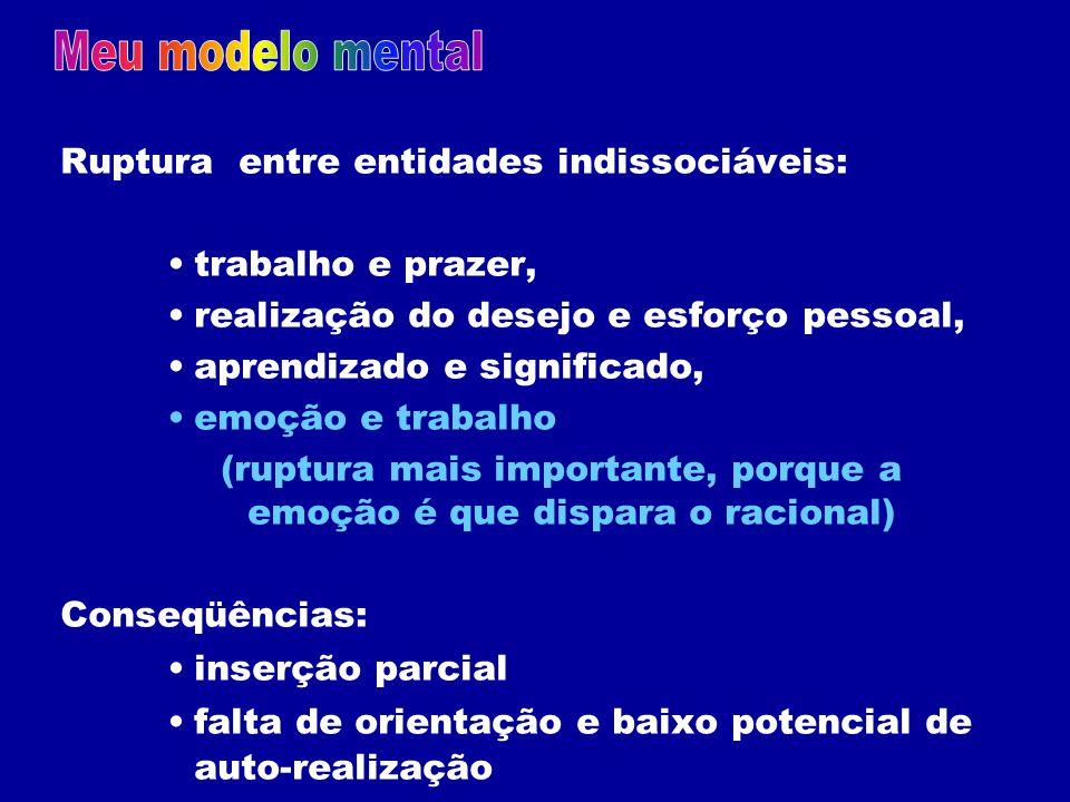Ruptura entre entidades indissociáveis: trabalho e prazer, realização do desejo e esforço pessoal, aprendizado e significado, emoção e trabalho (ruptu