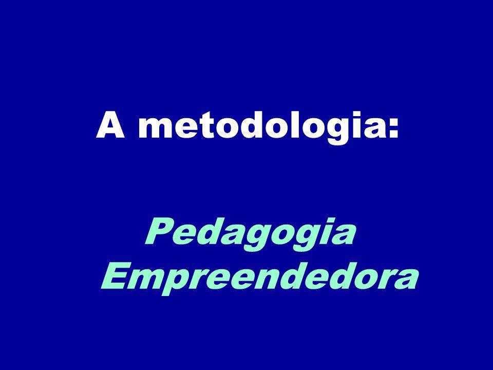 A metodologia: Pedagogia Empreendedora