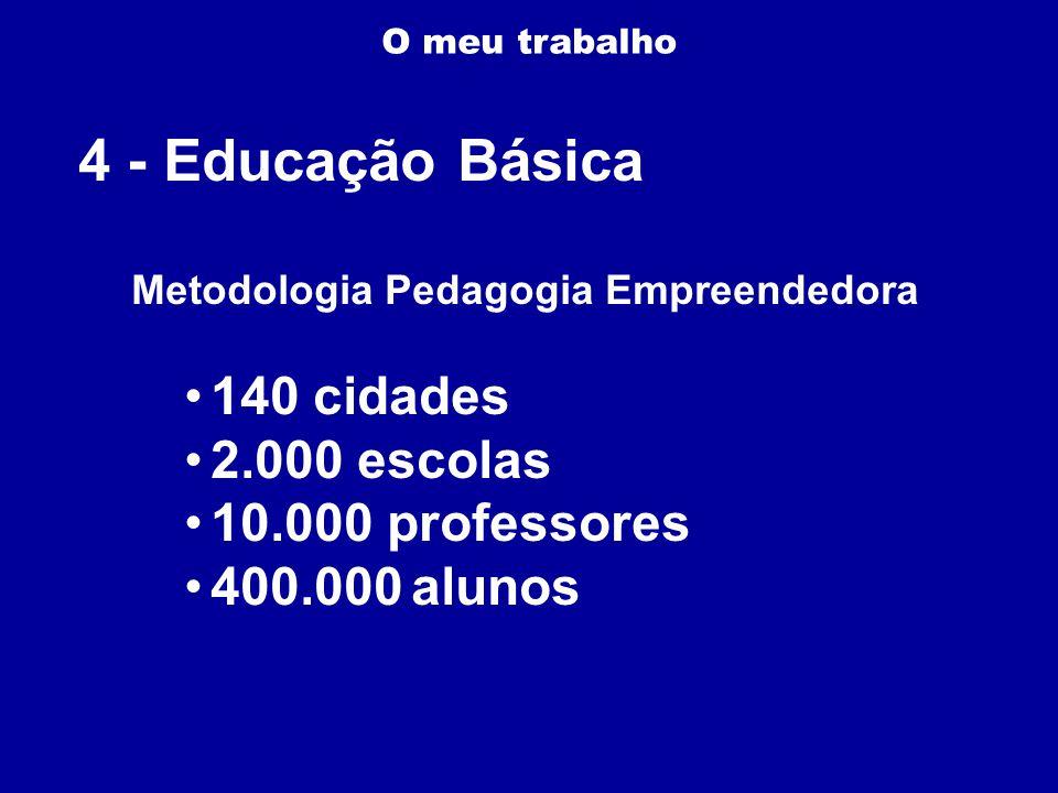O meu trabalho 4 - Educação Básica Metodologia Pedagogia Empreendedora 140 cidades 2.000 escolas 10.000 professores 400.000 alunos
