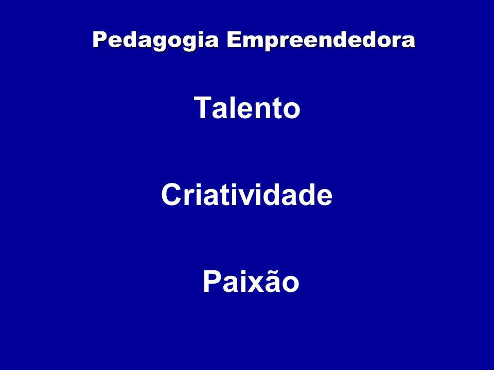 Pedagogia Empreendedora Talento Criatividade Paixão