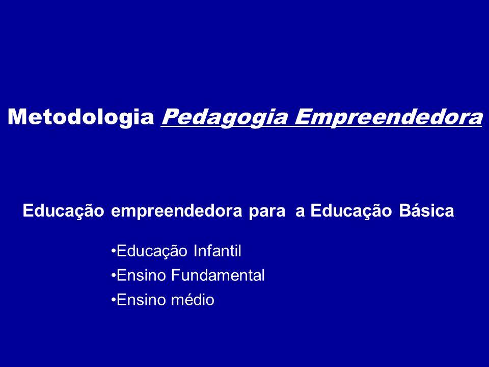 Educação empreendedora para a Educação Básica Metodologia Pedagogia Empreendedora Educação Infantil Ensino Fundamental Ensino médio