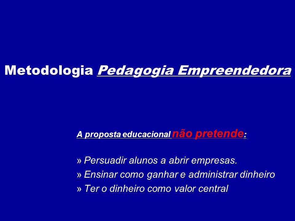A proposta educacional não pretende : »Persuadir alunos a abrir empresas. »Ensinar como ganhar e administrar dinheiro »Ter o dinheiro como valor centr