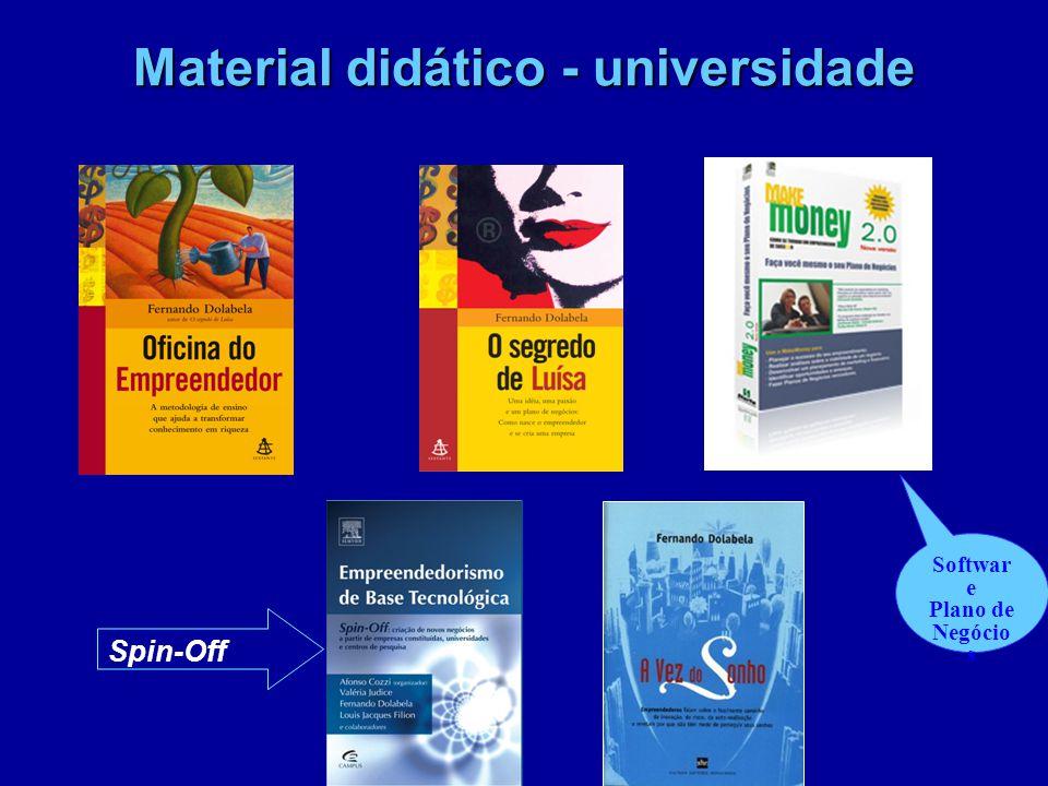 Material didático - universidade Spin-Off Softwar e Plano de Negócio s